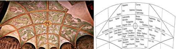 Astological frescoes from the vault of the Griselda Room. Originally in Roccabianca, now in the Sforza Castle, Milan.
