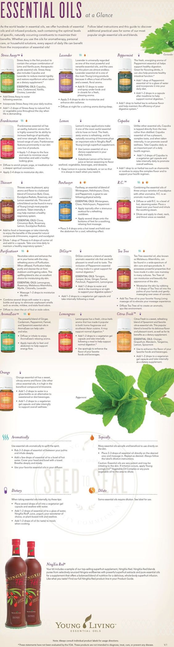All of these oils come in your Young Living Essential Oils Premium Starter Kit.    Order Yours Today Here: www.NextGenCounseling.com/Young-Living-Oils-for-Wholesale-Prices