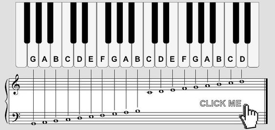 how to read music notes for beginners pdf