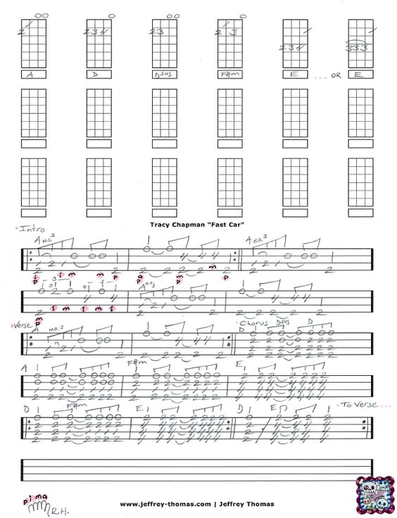 uma thurman guitar chords Tags : uma thurman guitar chords easy banjo chords. ukulele chords for ...
