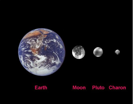 Pluto the image was created using nasa images of the for Why was nasa created