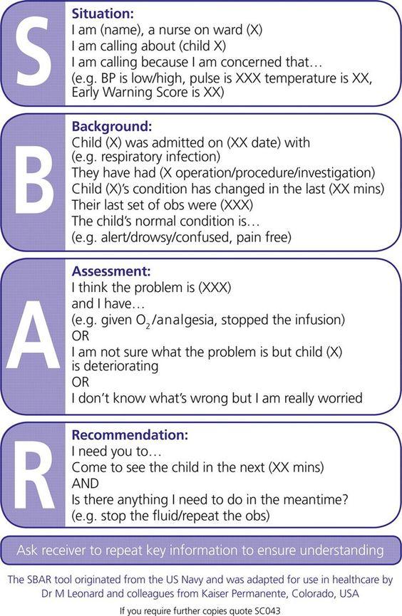 SBAR help! :) This would have been helpful in nursing school ...