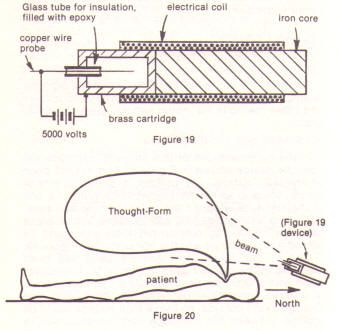 """Initial trials with the Inert Gases  In the early sessions of this phase of experimentation, we utilized a beam generator which included an electromagnet consisting of a coil of magnet wire wrapped around a 2"""" pure iron core, this being arranged so that a 2"""" diameter hollow brass cartridge containing pressurized inert gas could be placed next to one pole of the iron core. See Figure 19."""