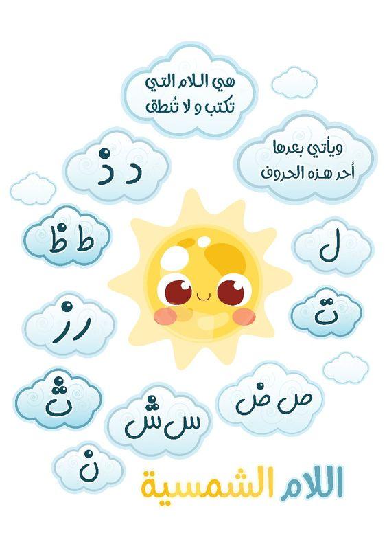 Pin By Khadoj Artist On تصميم الام الشمسية Islamic Kids Activities Arabic Kids Arabic Alphabet