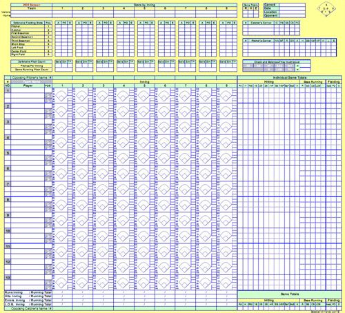 Baseball score sheets actual screenshot from baseball for Softball scorecard template