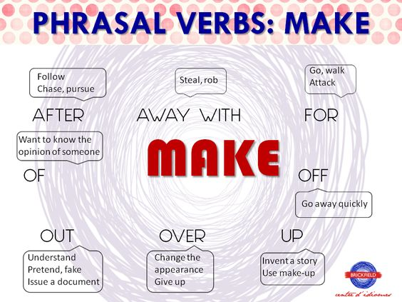 Phrasal Verbs – Página 2