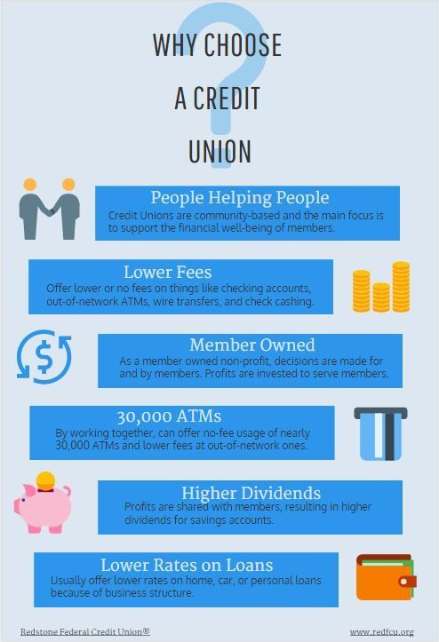 Learn What It Means To Be A Credit Union And Why You Should Join For All Of Your Banking Needs Credit Union Marketing Ideas Credit Union Marketing Credit Union