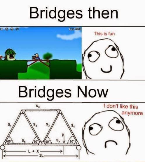 Engineering Jokes Memes Engineering Memes Civil Engineering Engineering Humor