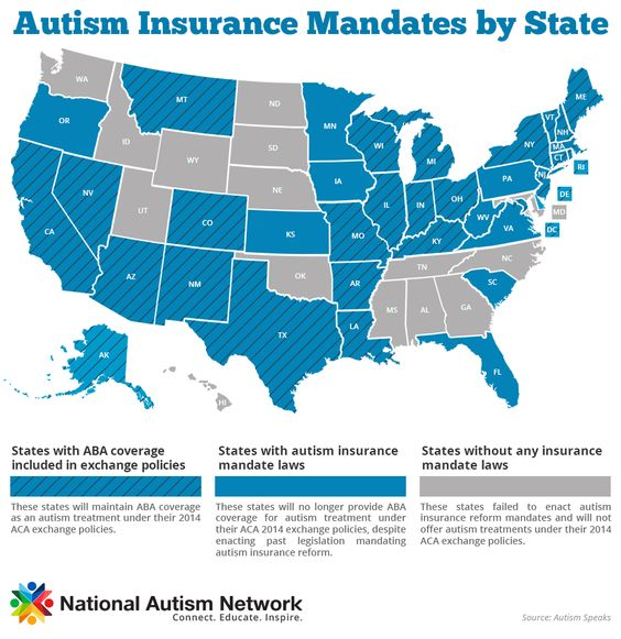 Learn how 'ObamaCare' will impact the autism community - http://nationalautismnetwork.com/blog/1/entry-138-how-obamacare-impacts-the-autism-community/