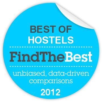 bastille hostel paris hostelworld