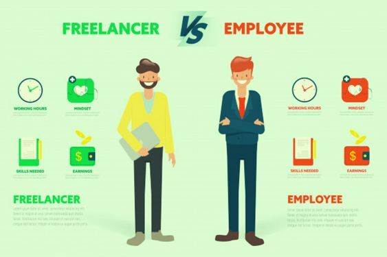 The Freelancer Vs Contractor Vs Employee Classification Is Something Employers At Large Companies Generally Pay Atten Freelance Video Marketing Work For Hire