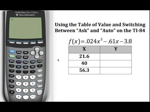 Using The Table Of Value Setting Auto Or Ask On The Ti 84 Math Tools Graphing Calculators Graphing Calculator