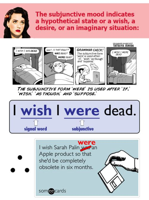 When do you use the subjunctive in english? college essay help!?
