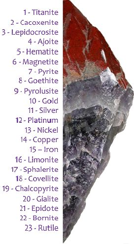 Auralite 23 is Quartz crystal (amethyst, citrine and/or rare green quartz) with 23 mineral inclusions