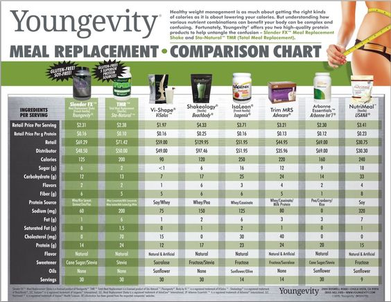 Xs Energy Drink Recipes