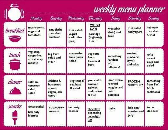 diet menu planner