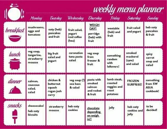 slimming world sample weekly menu planner slimming
