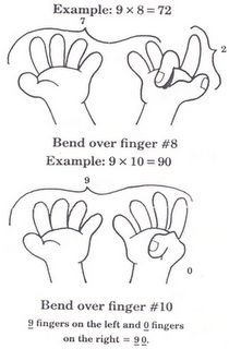 Wow, why did my teachers not teach this to me!? Say what?! Awesome!
