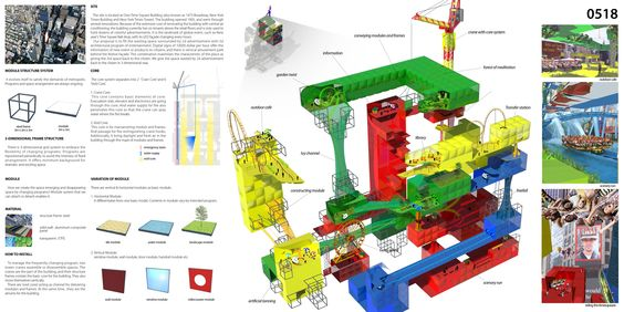 Rollin' and Tumble: Vertical Amusement Park for Times Square