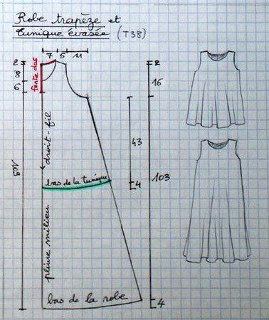 robe trapeze, tunique evasée