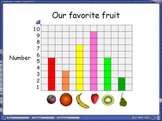 Download Pictograph Bar Graph Kindergarten   Data   Pinterest ...