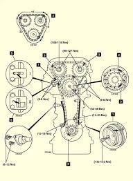 Resultado De Imagen Para Cadena De Tiempo Nissan B13 Nissan Altima Nissan Sentra Nissan Infiniti