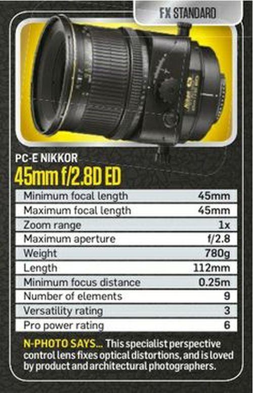 Nikon Lens Cheat Sheets Nikkor 45mm F 2 8d Ed Nikon Lenses Nikon Lens Nikon