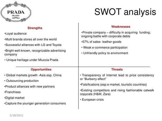fashion brand analysis A pestel/pestle analysis of fashion retail industry discussing the impact of the political, environmental, social, technological and other factors on it.