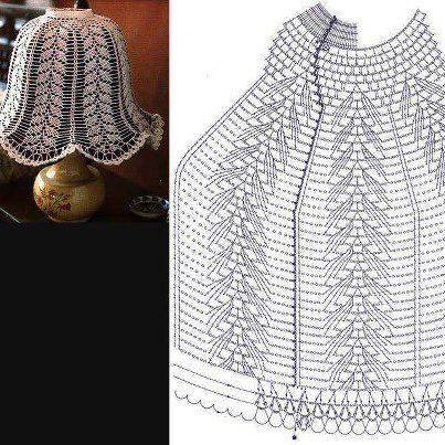 Crochet Lampshade