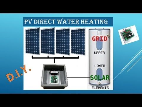 Green Energy Forum Solar Wind Turbine Generator Grid Tie Inverter Off Grid Diy Thermal Techluck Shwc 1 Water Heating Solar Diy Solar