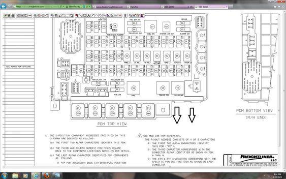 15 2000 Sterling Truck Fuse Box Diagram Sterling Trucks Diagram Online Fuse Box