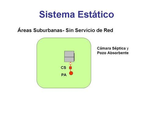 Sistema Estatico | Aprender Autocad / Revit / Photoshop / Excel Gratis!