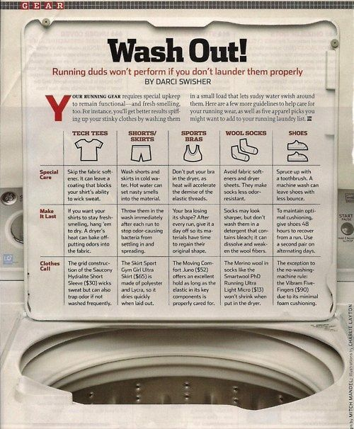 How to Properly Wash Work-Out Clothes!  #fitness -- From Runners World, May 2012 #fitspo