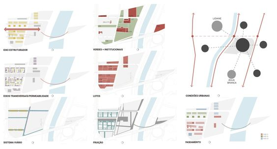Galeria - Menção Honrosa no concurso Operação Urbana Consorciada Água Branca / Bacco Arquitetos Associados - 17