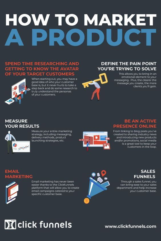 How To Market A Product Best Way To Advertise Infographic Marketing Make Money Fast Online