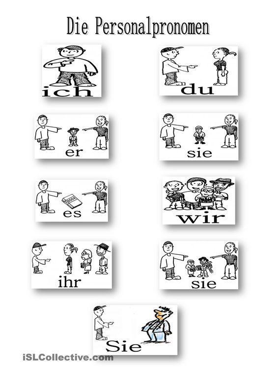 Learning German- Personalpronomen