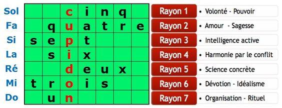 """TIRAGE GRATUIT """"TAROT DES 4 VERITES"""" C89434e1e0370563463c546c8eeb9490"""
