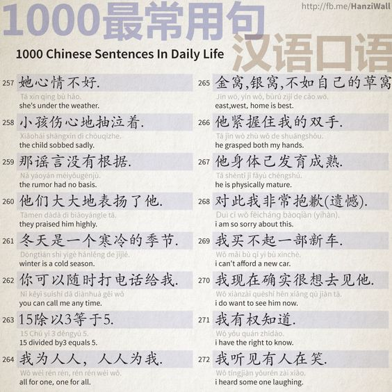 1000 Chinese Sentences In Daily Life Part 17