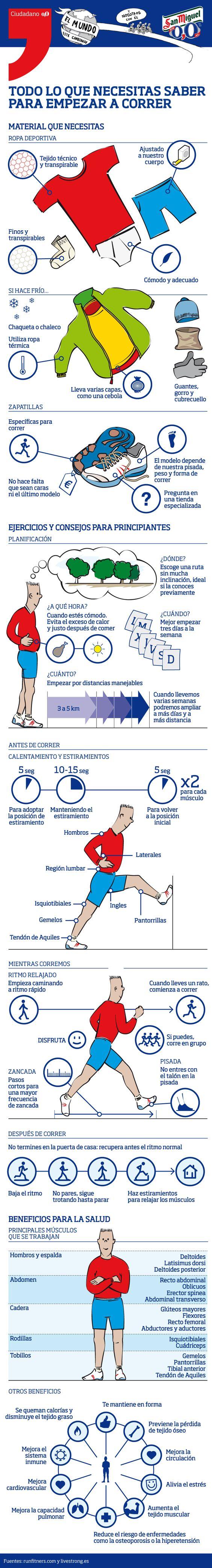Todo lo que necesitas saber para empezar a correr. Infografía