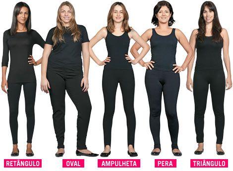 Como vimos anteriormente são basicamente cinco tipos de biótipos corporais femininos: o Corpo Ampulheta, o Pêra, o corpo oval, o Triângulo invertido e o Retângulo.