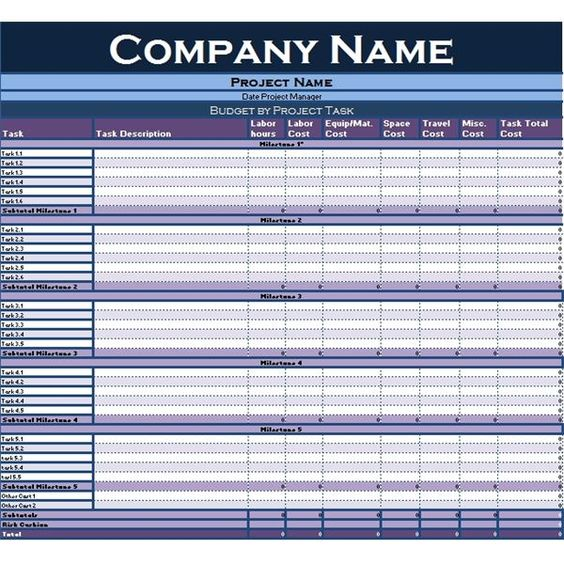 Excel Tutorials, Tips and Templates for Project Managers Project - project budget template