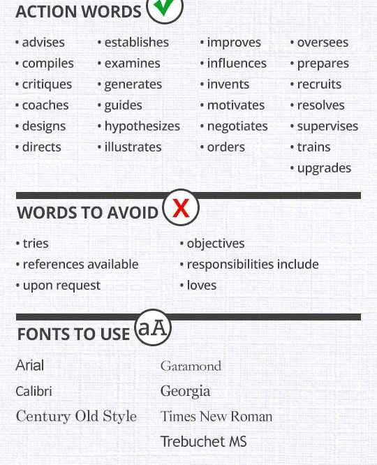 active words for resumes