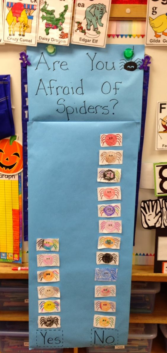 Spider Unit! Lots of Math, Writing, & Literacy Activities! Crafts, Games, & Yummy Spider Treats too!