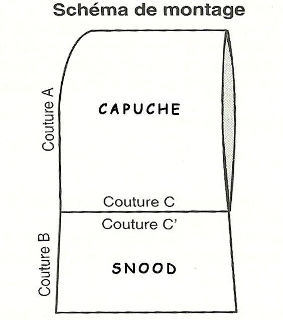 patron snood capuche. Black Bedroom Furniture Sets. Home Design Ideas