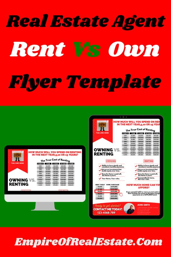 Renting Vs Owning Flyer Real Estate Handout Real Estate Etsy In 2021 Real Estate Agent Marketing Real Estate Real Estate Business