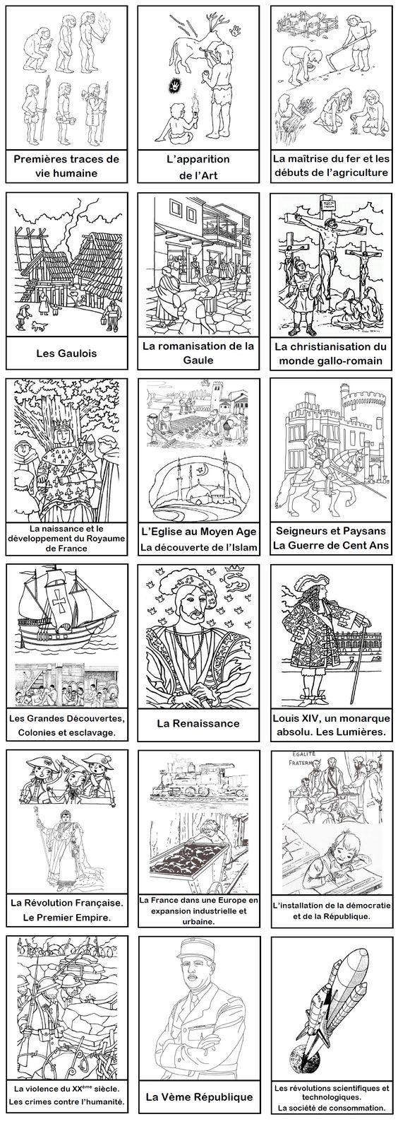 Programmation spiralaire en Histoire et frise chronologique   MA MAITRESSE DE CM1-CM2