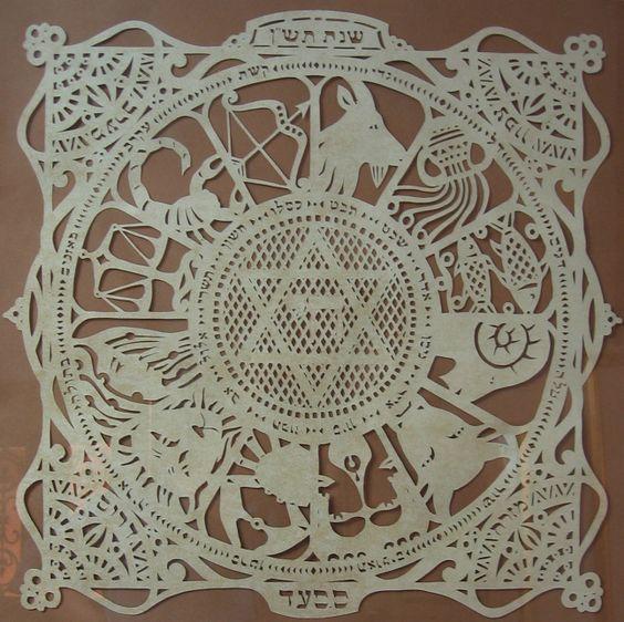 Estrella de David rodeada por los símbolos zodíacos en composición compleja, que incluye inscripciones hebreas y ornatos