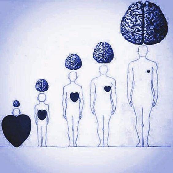 baktugulov:   Heart   Сердце (at Хата с краю) - Mind Talk