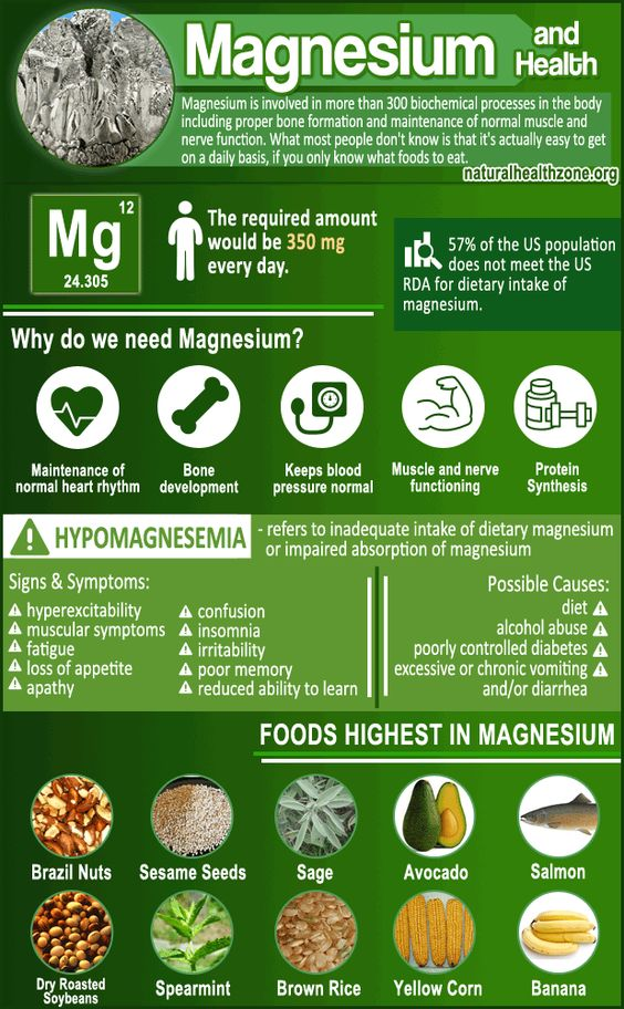 Important Facts About Magnesium And Your Health
