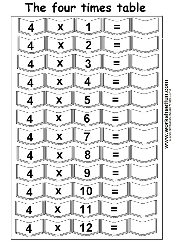 3rd grade math times tables free printables – Printable Third Grade Math Worksheets